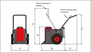 Sistema de Elevacion toughlift